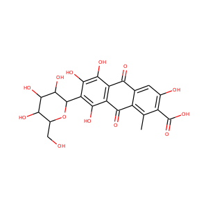 Anthraquinone dyes - Chemical Safety, Models, Suppliers
